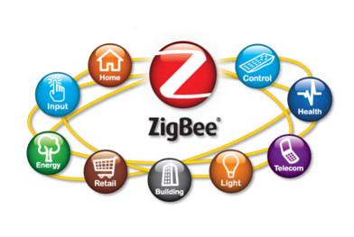 Komunikacja bezprzewodowa Zigbee